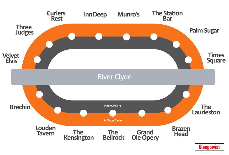 Glasgow Subway Pub Map